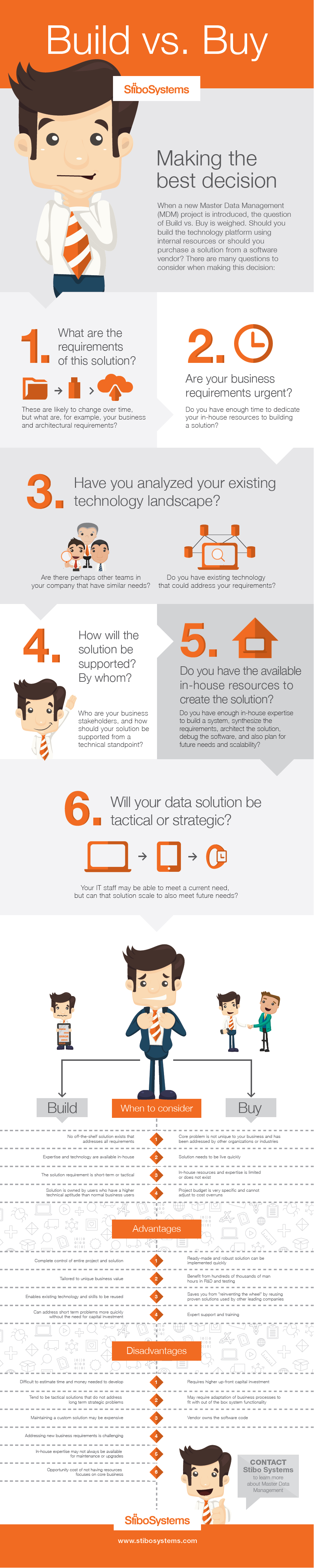 When Contemplating Master Data Management, Should You Buy or Build?