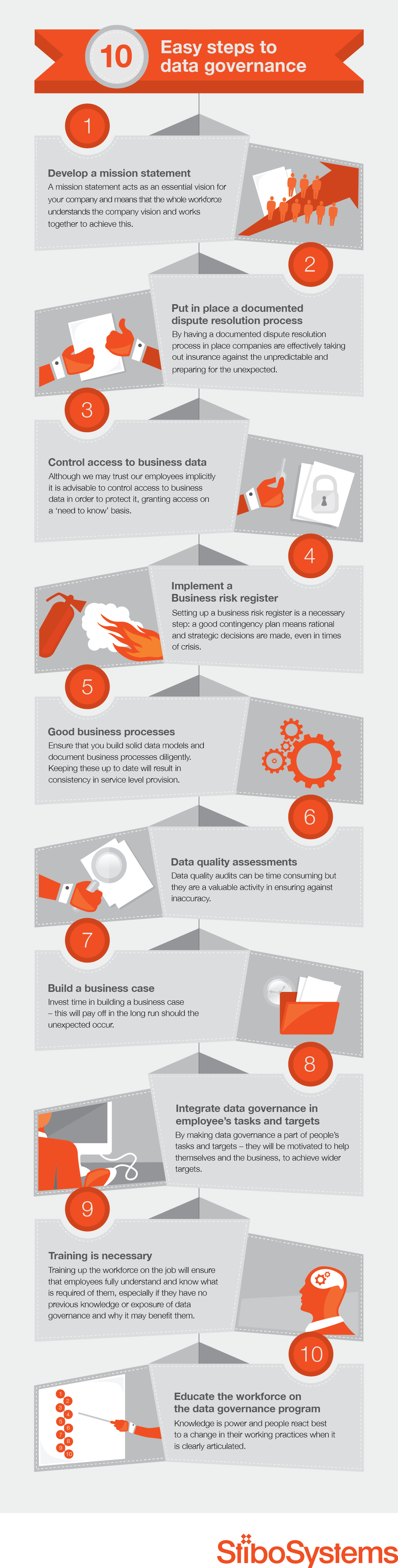 10 Easy Steps to Data Governance [INFOGRAPHIC]