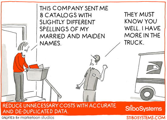 Learn From Your Junk Mail: Use MDM to De-duplicate Data