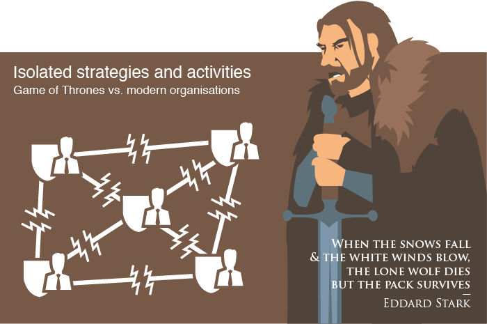 How Master Data Management Could Have Won the Game of Thrones - Part 1