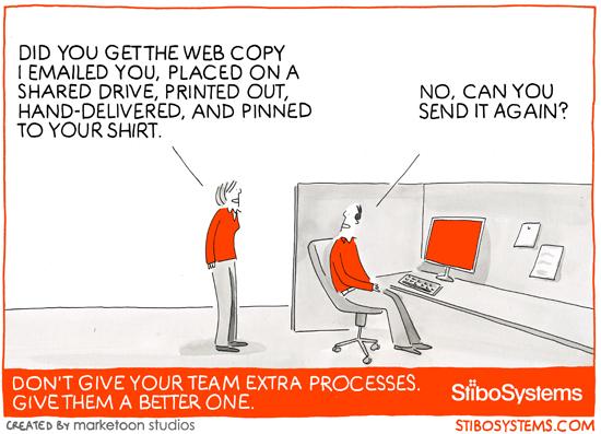 STIBO.web.process