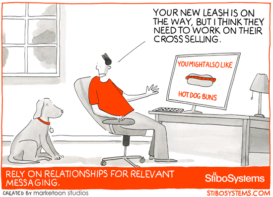 Are You Gaining or Losing on Cross-Selling?