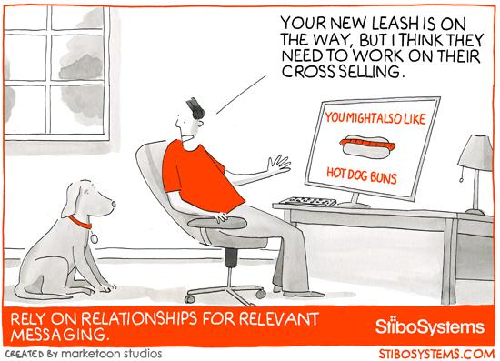 STIBO.web.relationships