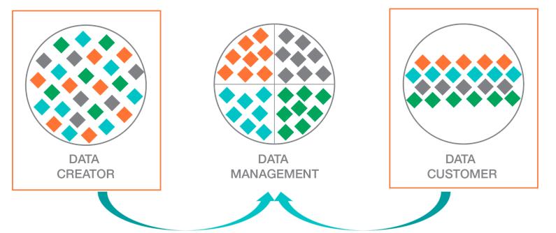 DataManagement.png