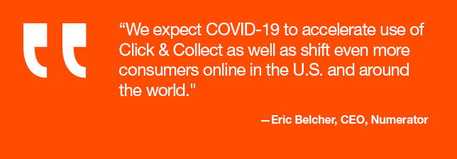 COVID-19 has also disrupted where and how consumers shop