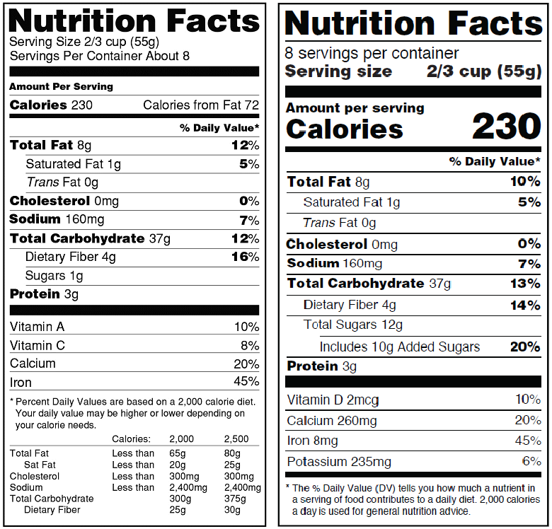 Stibo-systems-new-nutrition-label-FDA.png