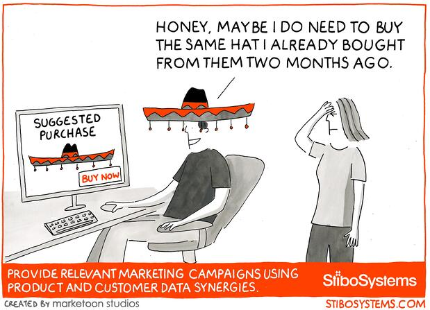 Relate customer data with product data to attain the most detailed view