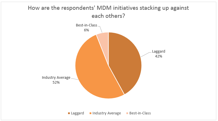 graph2_mdmassessment.png