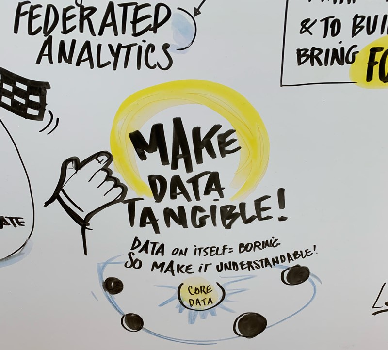 Gartner Data and Analytics Summit: MDM Is As Pervasive as the Air