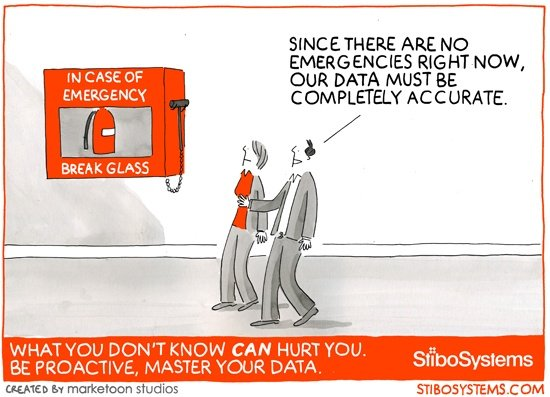 Preventing Data Emergencies Before They Happen