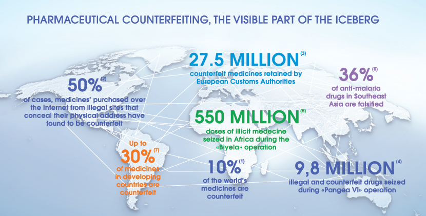 How Data Can Help Fight the Consequences of Counterfeit Pharmaceuticals